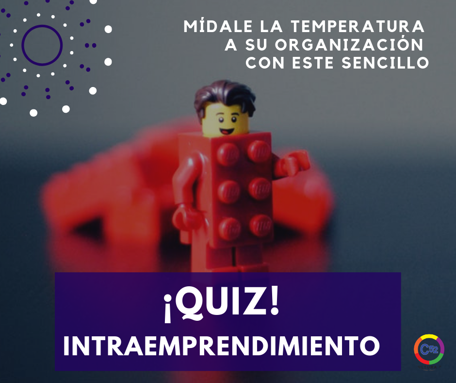 Quiz IntraEmprendimiento
